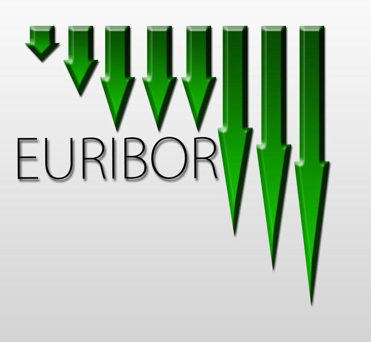 El Euríbor cierra septiembre en el 0,154%